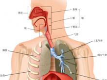 慢阻肺的症状